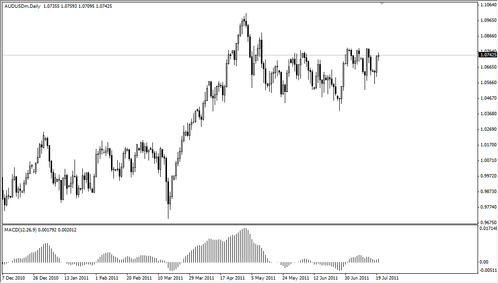 AUD/USD Technical Analysis July 21, 2011