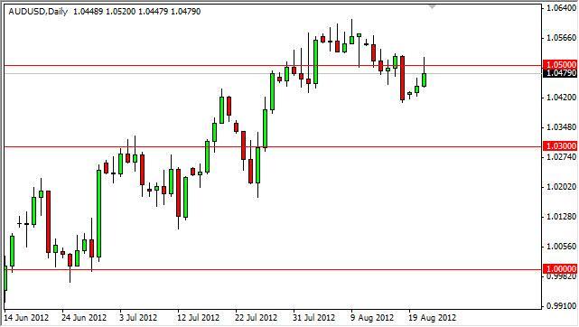 AUD/USD Forecast August 22, 2012, Technical Analysis