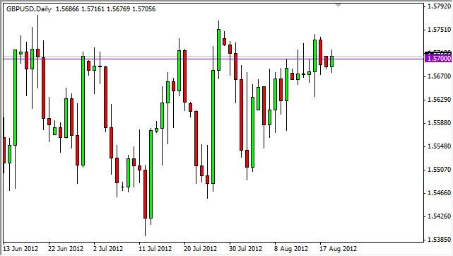 GBP/USD Forecast August 21, 2012, Technical Analysis