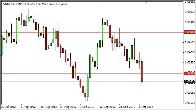 AUD/USD Forecast October 3, 2012, Technical Analysis