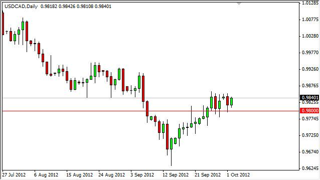 USD/CAD Forecast October 3, 2012 Technical Analysis