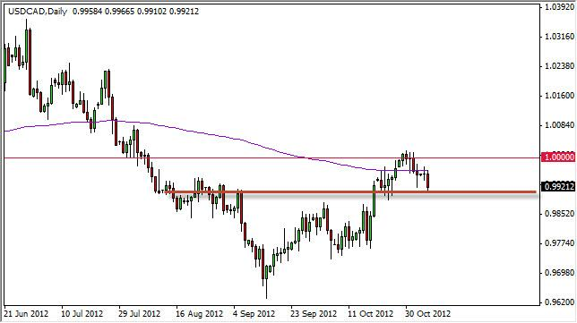 USD/CAD Forecast November 7, 2012, Technical Analysis
