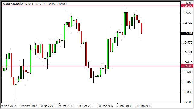 AUD/USD Forecast January 21, 2013, Technical Analysis