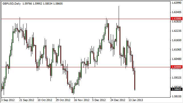 GBP/USD Forecast January 21, 2013, Technical Analysis