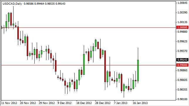 USD/CAD Forecast January 21, 2013, Technical Analysis