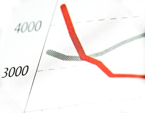 U.S. Stocks Under Pressure after Release of Weak Employment Data