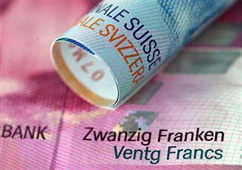 No Relief for Swiss Franc Post Inflation Report