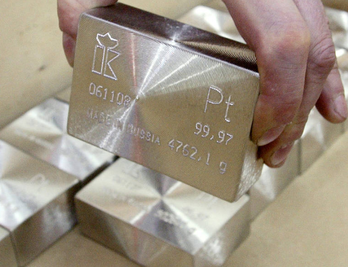 Platinum Price Forecast – Will Platinum be the Next to Breakout