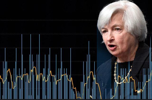 Financial Markets Mixed; U.S. CPI Data Solid; Yellen Speech Next
