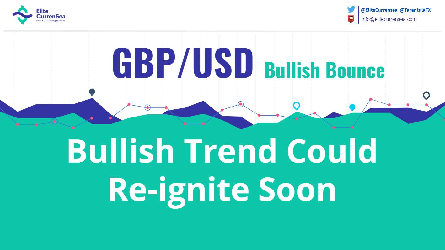GBP/USD Possible Bullish Bounce