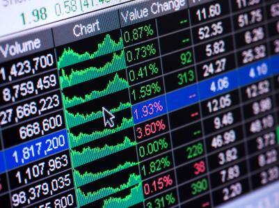 S&P 500 Price Forecast November 8