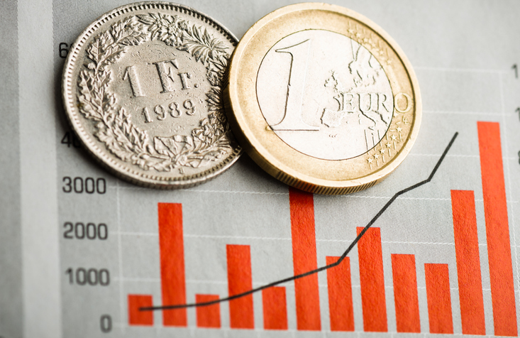 Three nice setups on with the Swiss Franc!