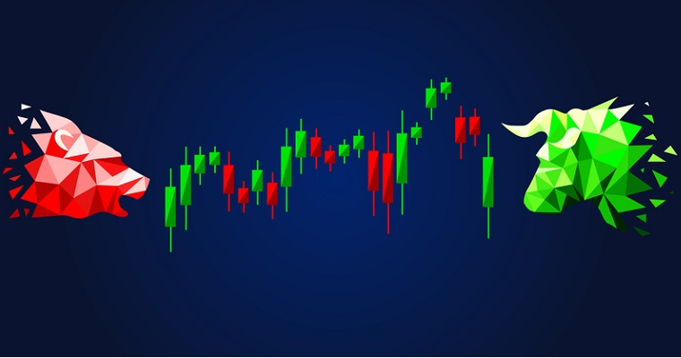 How to Trade Market Sentiment