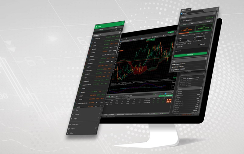 How to get Started with cTrader: cTrader Overview