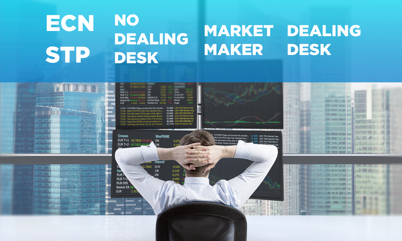 What are the Different Types of CFD brokers?