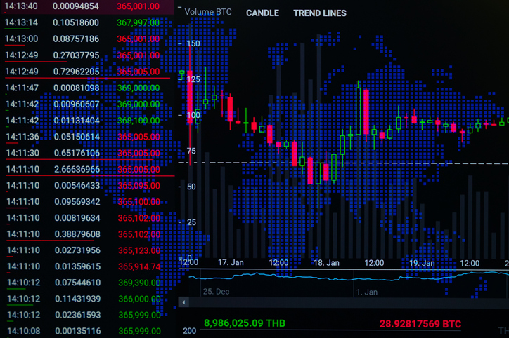 Trading with Popular Chart Pattern Reversals – Webinar May 9