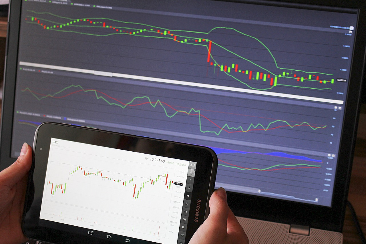 Technical Analysis MACD – How Professional Traders Use it