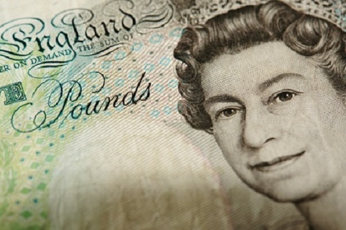 Sterling Remains Locked in The Political Headlights
