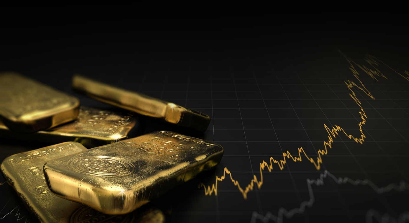 Commodities Finish This Week With a Buy Signal