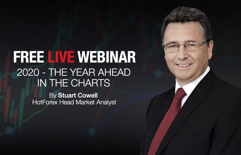 2020 – The Year Ahead in the Charts – Webinar Dec 18