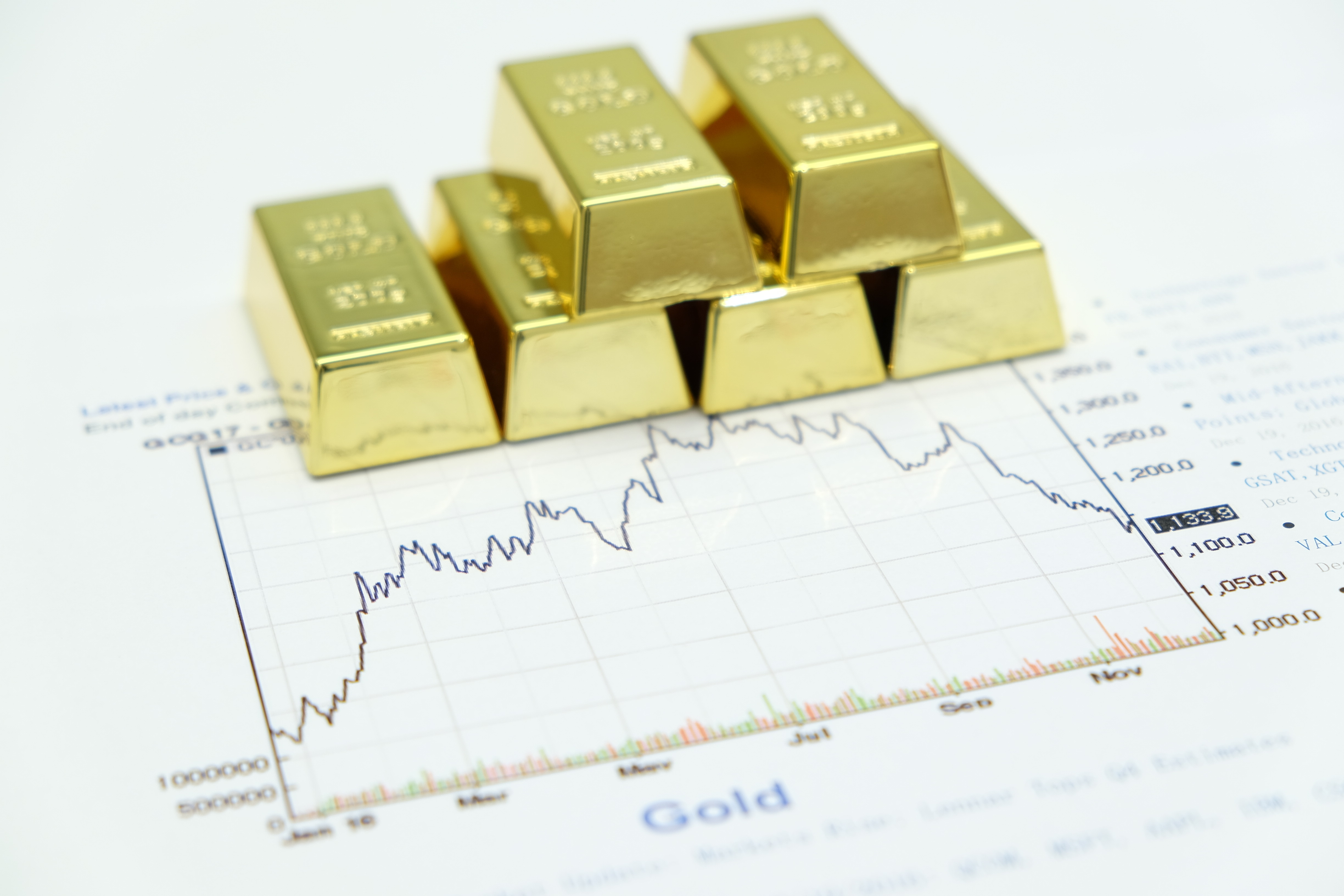 Gold Hits New Record as Dollar Continues to Struggle