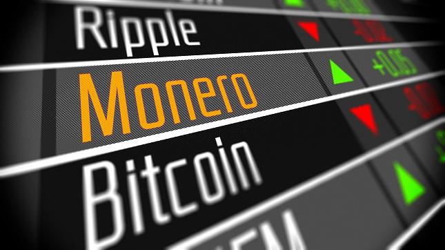 Bitcoin and Monero's XMR – Weekly Technical Analysis – September 21st, 2020