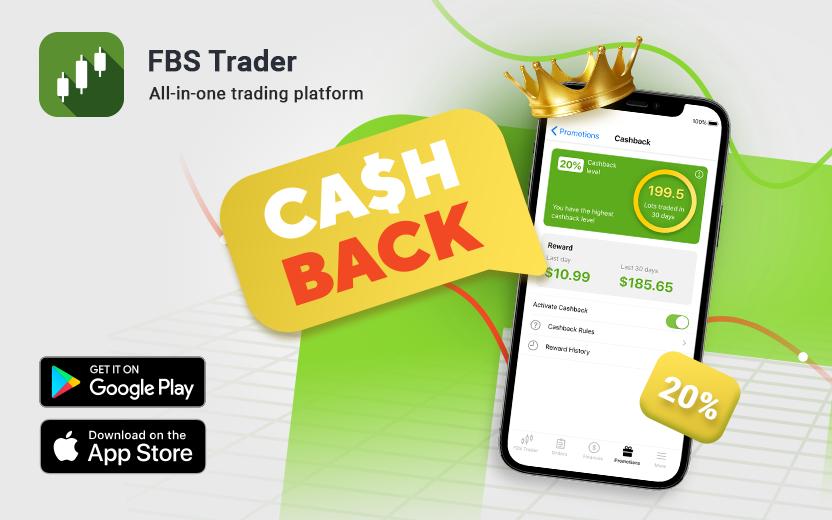 New Cashback Program in FBS Trader