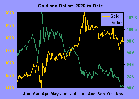 121220_gold_dollar