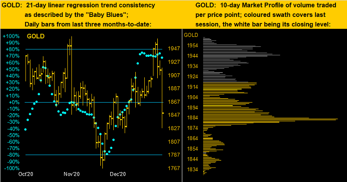 090121_gold_dots_profile