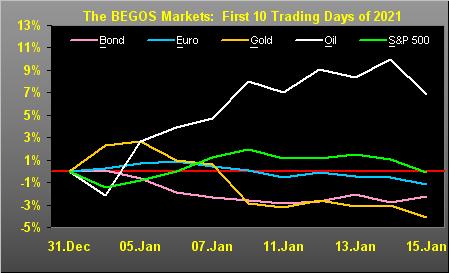 160121_begos_markets