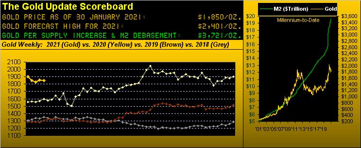 300121_gold_scoreboard