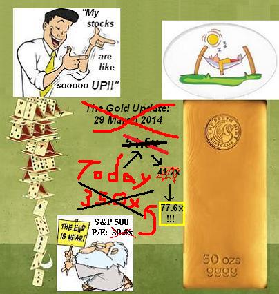 300121_stocks_gold