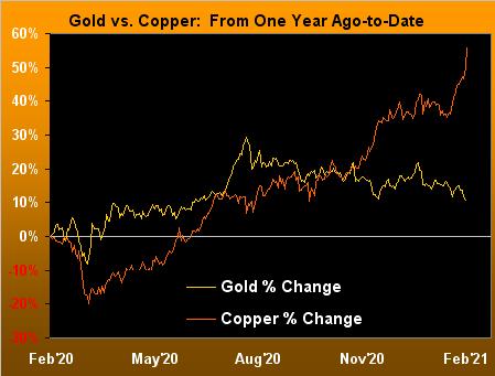 200221_gold_copper