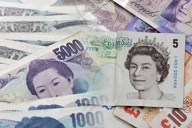 GBP/JPY Price Forecast – British Pound Very Noisy