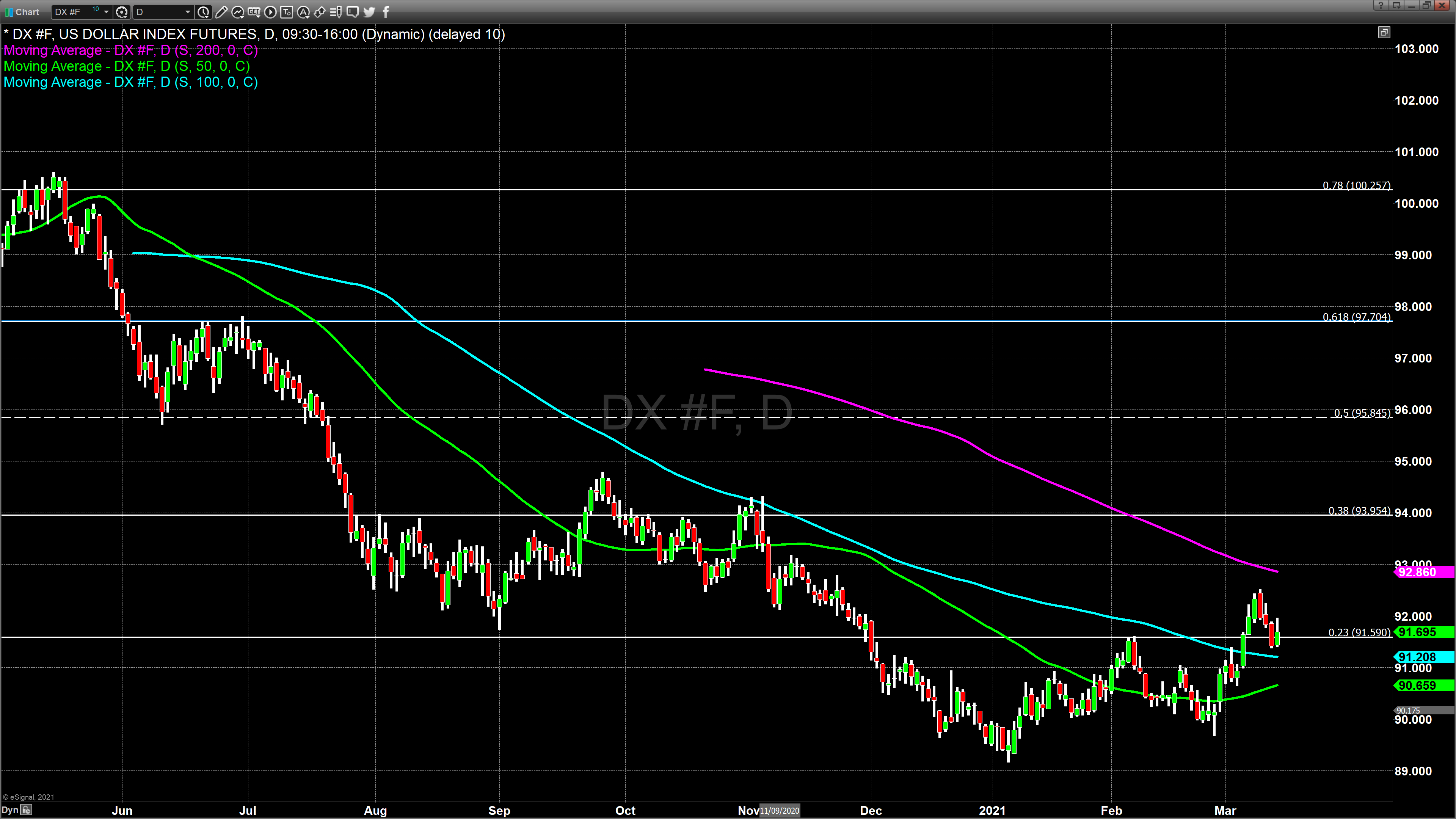 Dx march12
