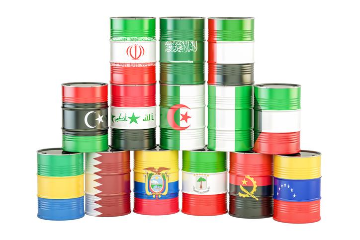 WTI and Brent Crude Oil