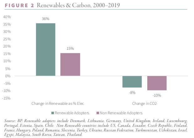 Source: Goehring & Rozencwajg - Ignoring Energy Transition Realities