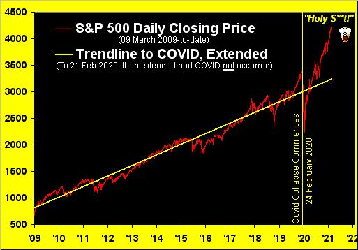 080521_sp_ex-covid_trendline