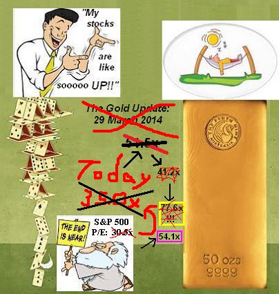 150521_stocks_gold