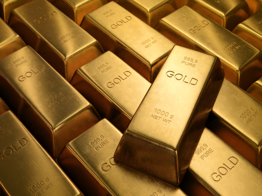 Gold Continues to Rally, Moving Above Former Resistance