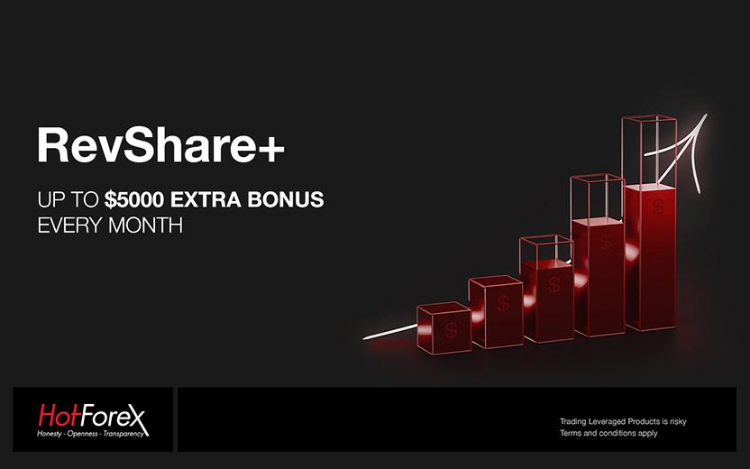 HotForex Rewards Partners With New RevShare+ Program