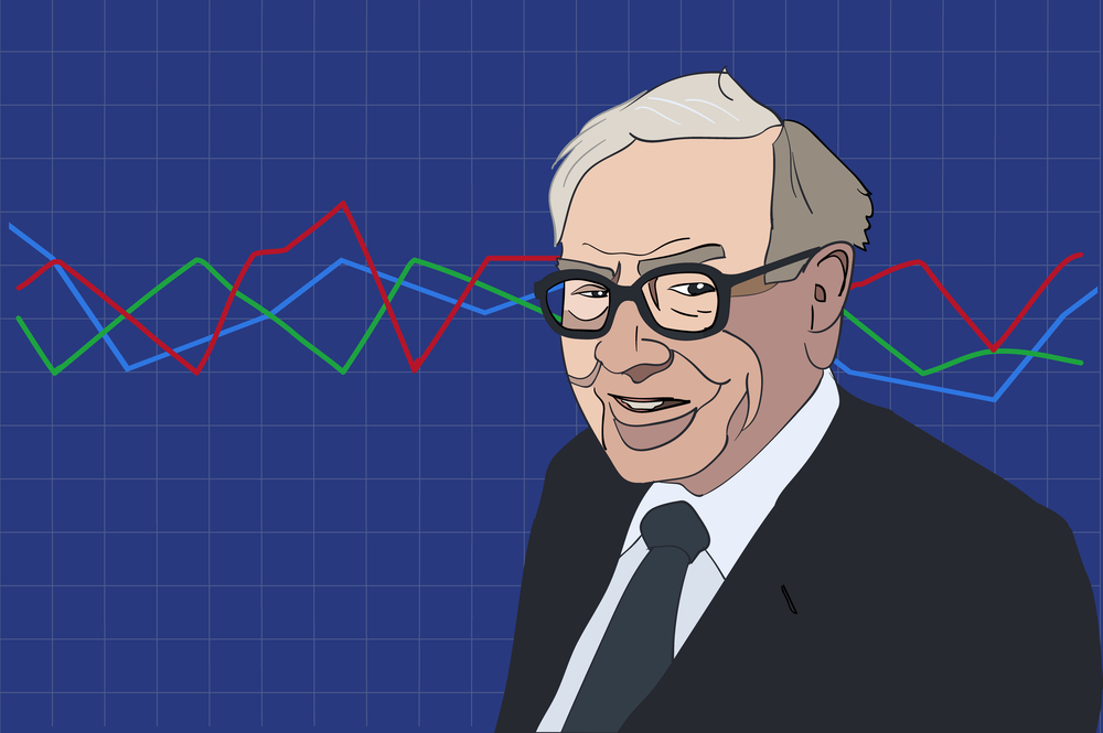 July, 2017: Famous investor and economist Warren Buffett forecasts stocks market index will continue to rise.