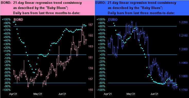 240721_bond_euro_dots