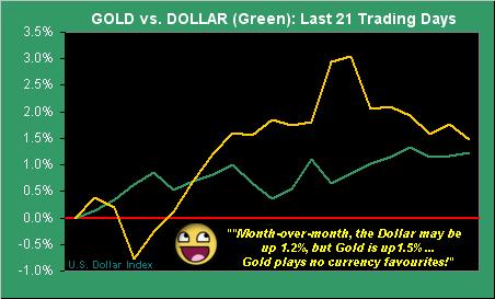 240721_gold_dollar