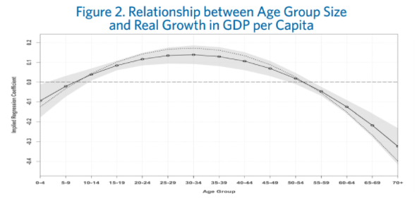 Source:    Rob Arnott, Denis Chaves, Research Affiliates