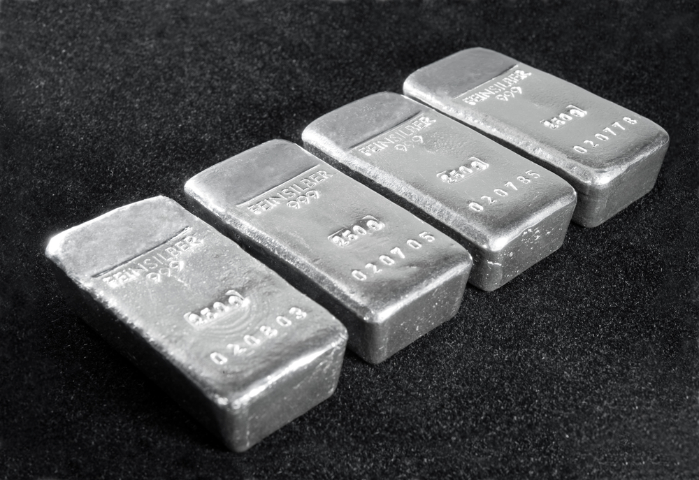 Silver Price Forecast – Silver Markets Quiet on Friday