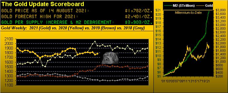 140821_gold_scoreboard