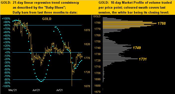 210821_gold_dots_profile