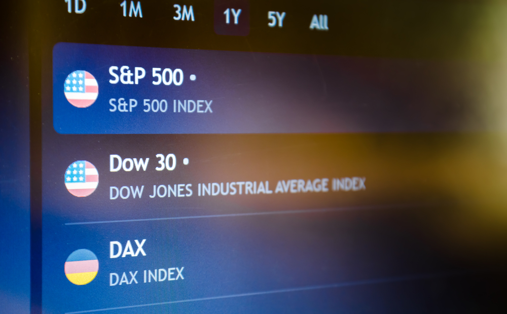 Today's Market Wrap Up and a Glimpse Into Friday
