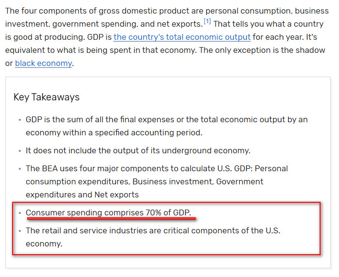 https://www.thetechnicaltraders.com/wp-content/uploads/2021/08/2021-08-16_GDP4Components.jpg
